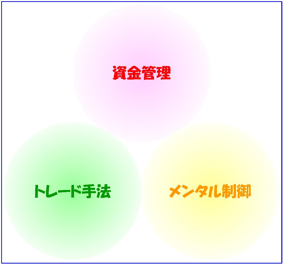 20150423_3p0