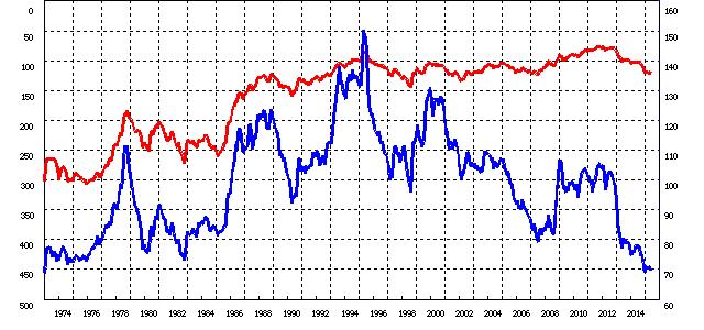 20150619yen